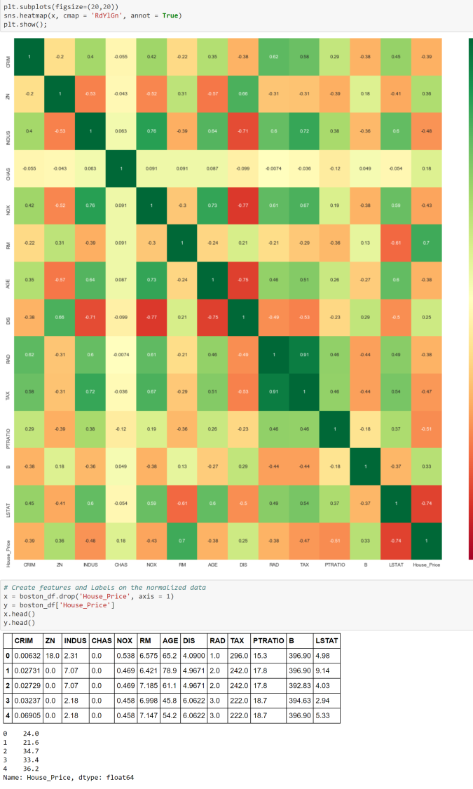 Creating Features and Labels and Running Correlation Heatmap